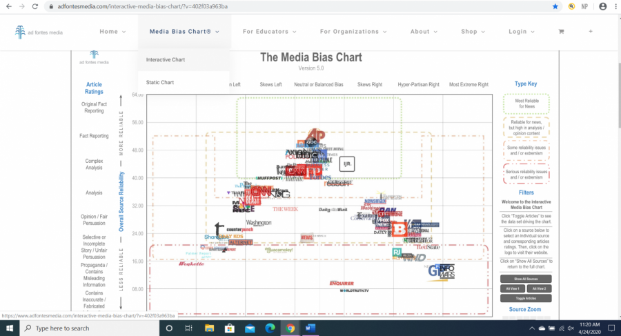 Photo from Google Images showcasing the spread of bias among media.